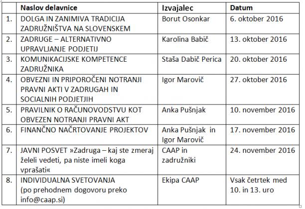 zadruzenje_seznam-aktivnost